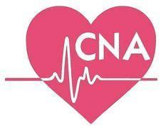 Skills and qualifications for cna resume